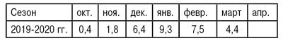 Безимени-4